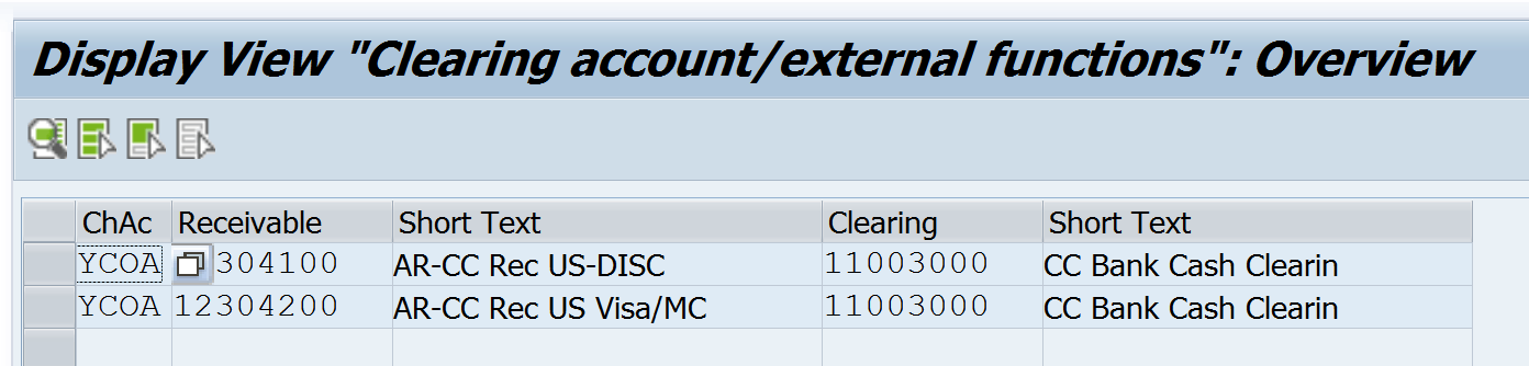 Clearing Account Functions